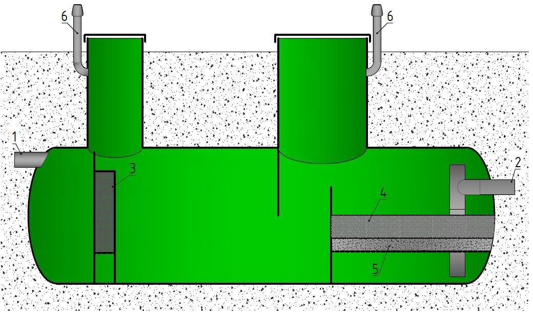 Схема КПН с сорбционным фильтром
